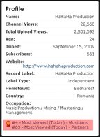 "HaHaHa Production: pe locul 2 pe YouTube (""most viewed musicians"")"