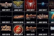 Toate filmele cu supereroi care se vor lansa pana in 2019